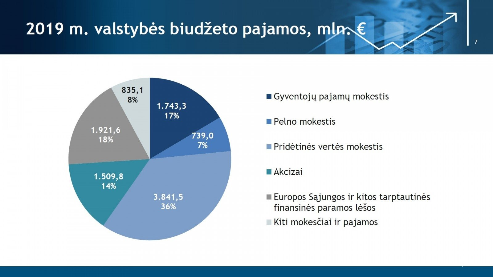 geriausia kripto trumpalaik investicija paramos ir pasipriešinimo prekybos strategija