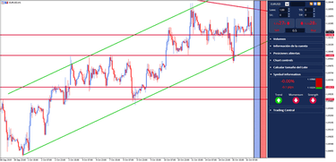 Geriausios Rinkų Prekybos Strategijos Vienoje Vietoje - Admiral Markets