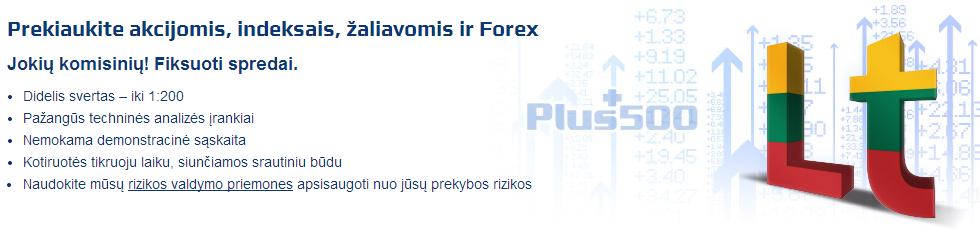 Žalios Naftos Prekybos Forex - Kriptovaliutos pardavimas