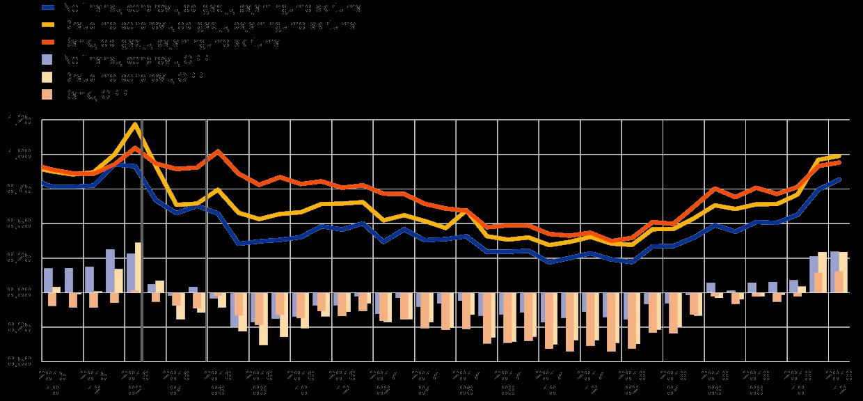 prekybos strategijų pajamingumo kreivė