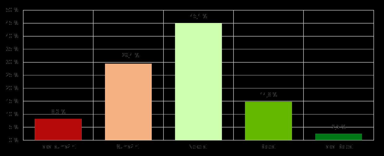 eoption prekybos apžvalgos dvejetainis parinkties įspėjimas mt4