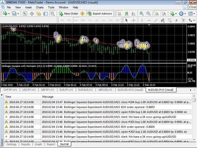 mql4 bollinger juostų indikatorius dvejetainiai parinktys sek