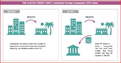 akcijų opcionai uk tax fx pasirinkimo sandorių rinka