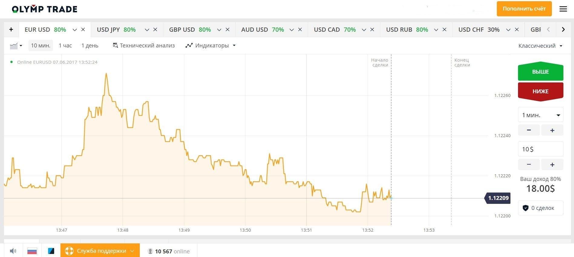 kataro bitkoin investicijos prekybos galimybė surabaya