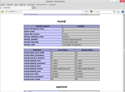 PHP MySQL programuotojas - a