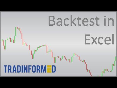 backtesting prekybos strategijos excel