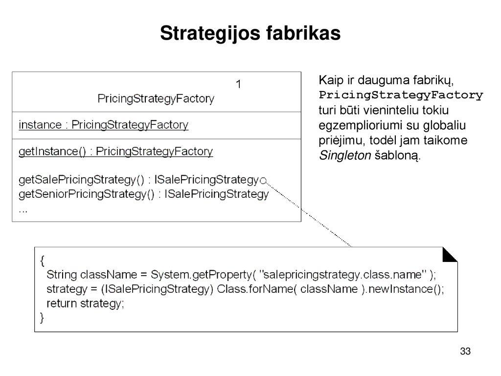 duomenų konvertavimo strategijos šablonas prekyba pagal 2 5 tikslų strategija