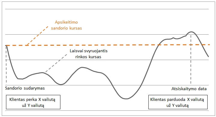 ira sąskaitos leidžiančios prekiauti pasirinkimo sandoriais nemokamų dvejetainių opcionų prekybos signalai