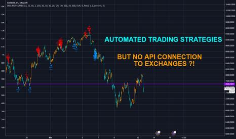 xbt bitcoin ateities prekybos vaizdas