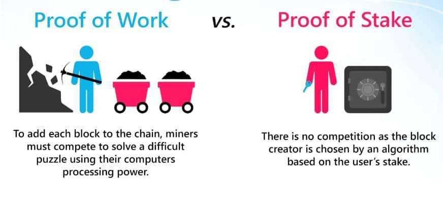 Kriptovaliutos pirkimas ir palaikymas vs prekyba? - splc.lt