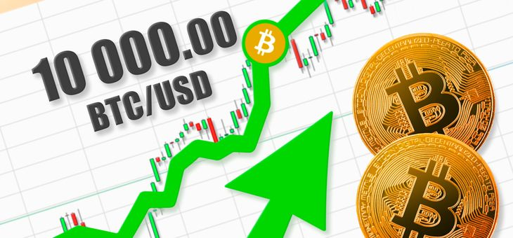Dienos Prekyba Bitkoinais Siekiant Pelno
