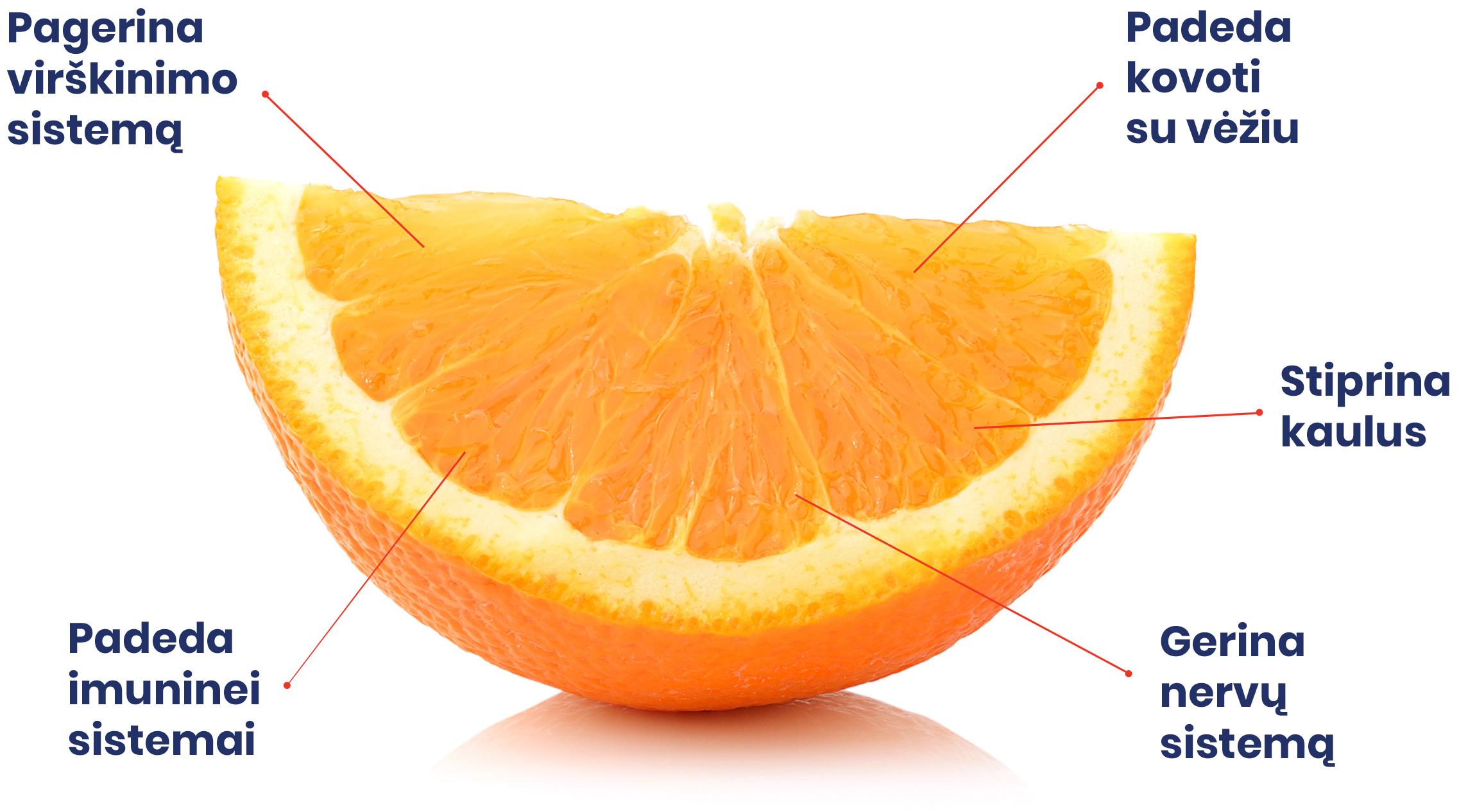 prekiauti apelsinų sulčių galimybėmis
