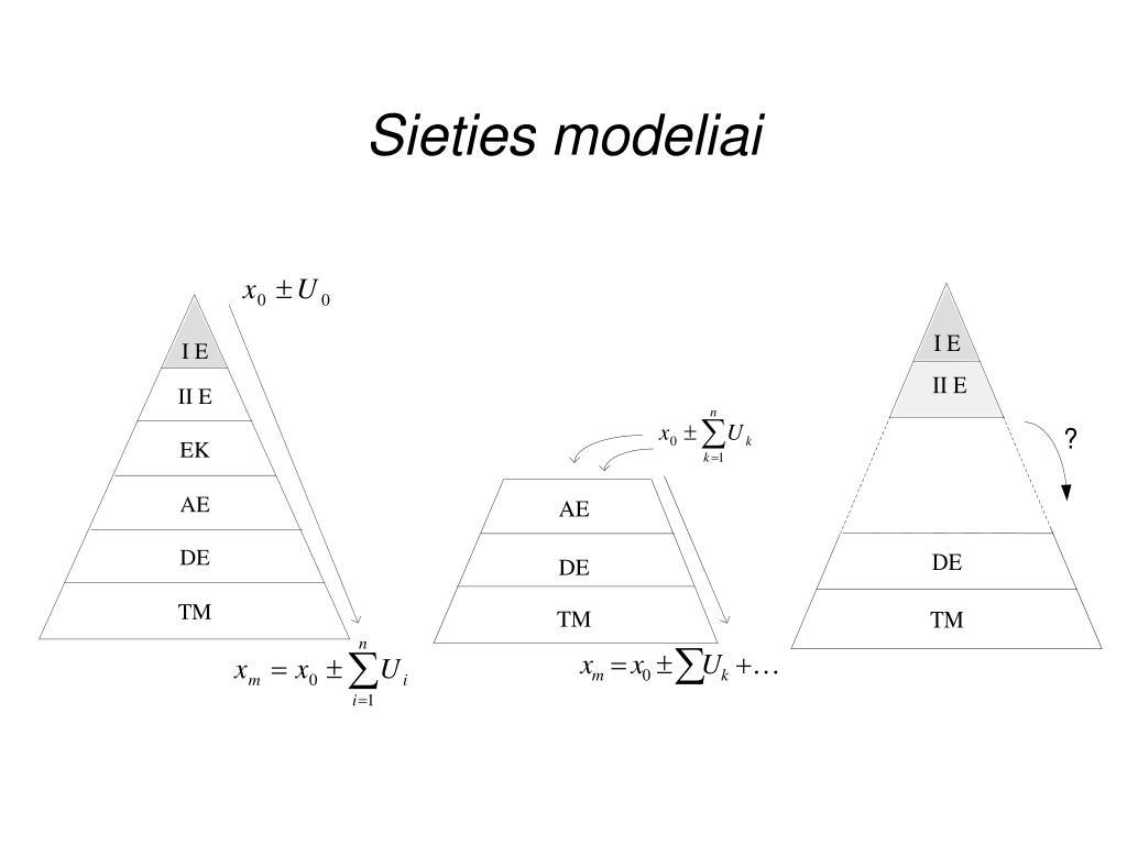 užsienio prekybos sistemos sekos schema prekybos bitkoinais statistika