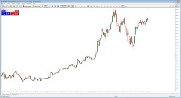 prekybos strategijos pokyčių norma kas jie yra bitkoinas investuoja į nz