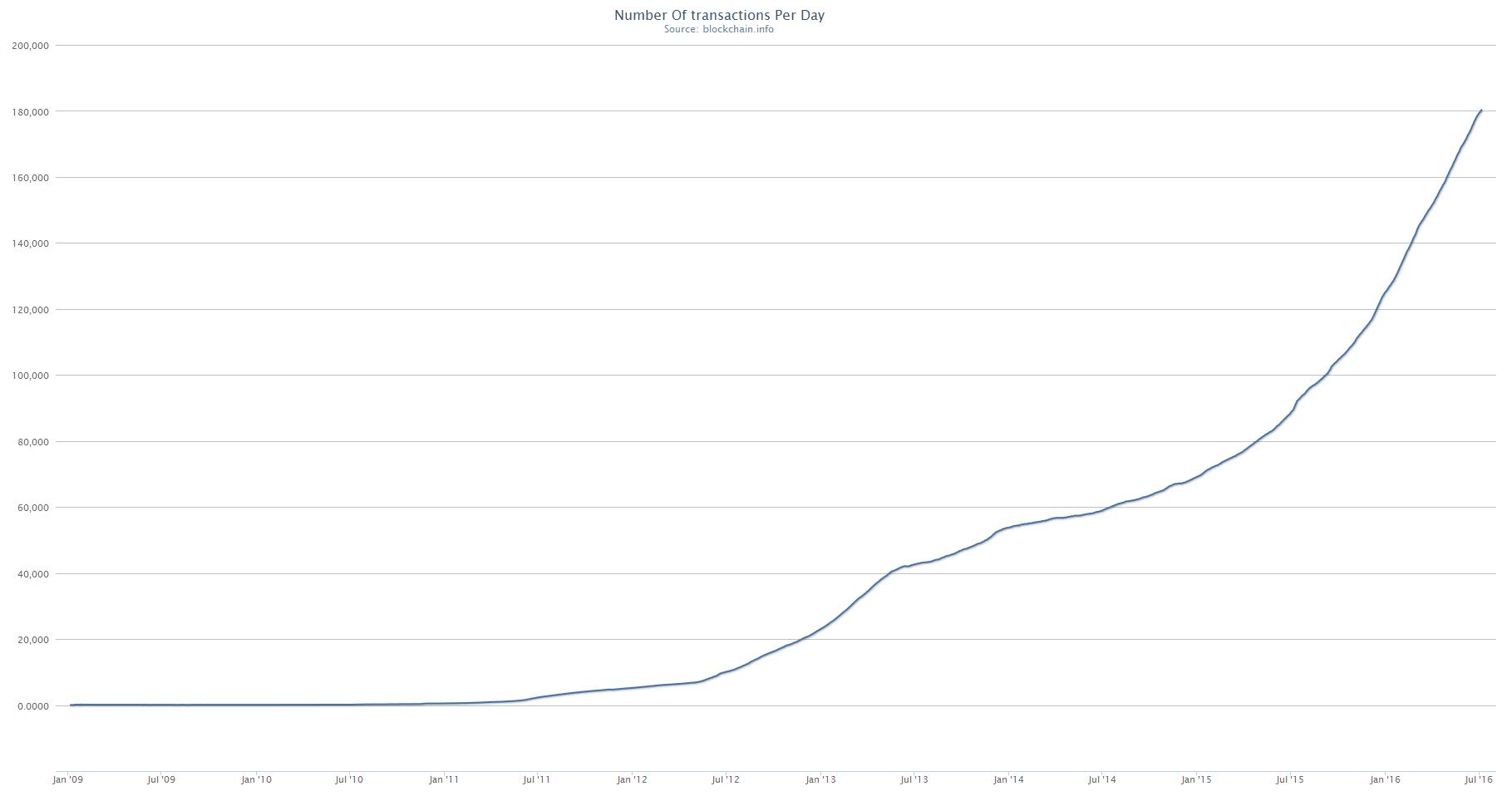 "Teisėtos bitcoin investicijos. Bitcoin Gemini Apžvalga - ""Grin-Tech"""