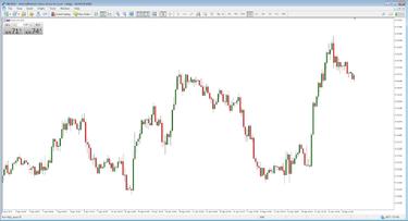 agora trading systems ltd