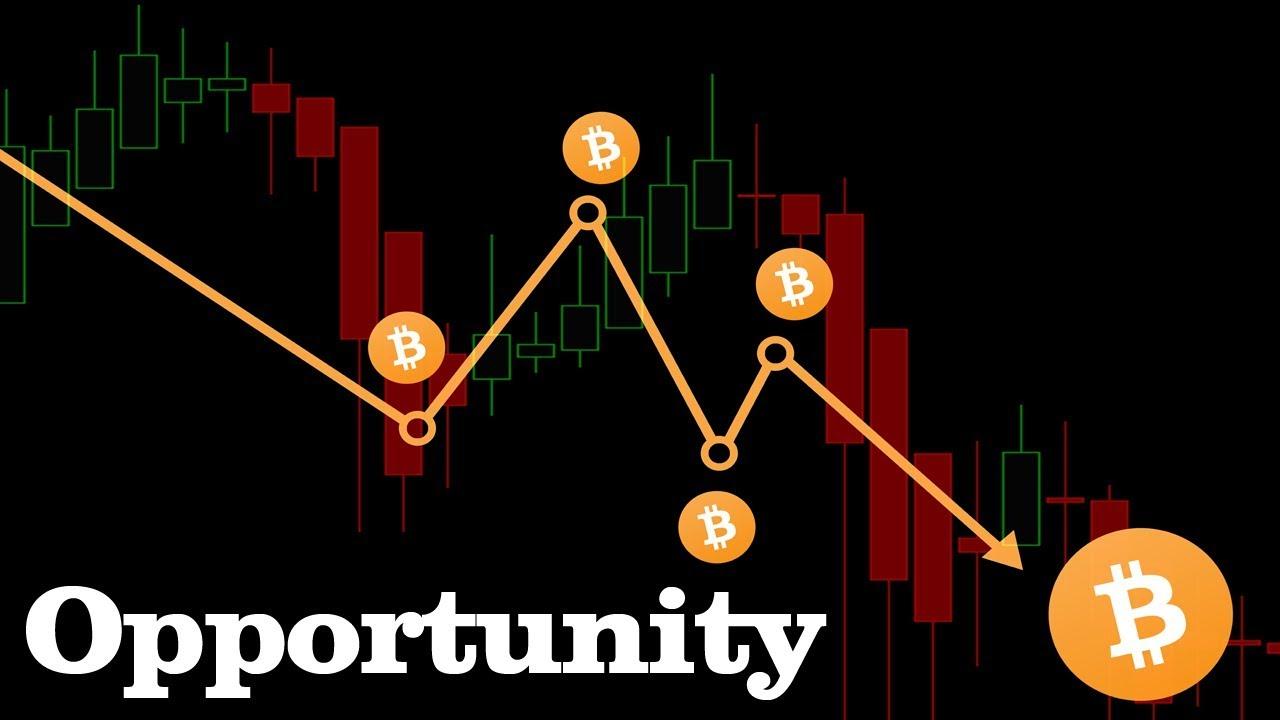 kaip pradti investuoti kriptovaliut i grynj bollinger juostos ir zigzago strategija