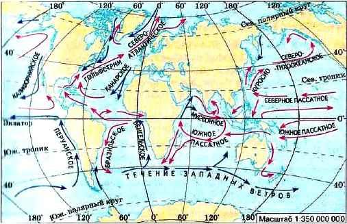 prekyba vandenynų rodikliais