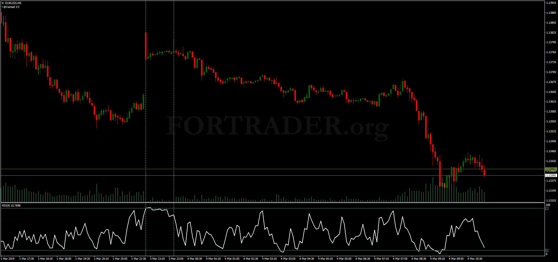 akcijų pasirinkimo sandorių prekybos sąrašas