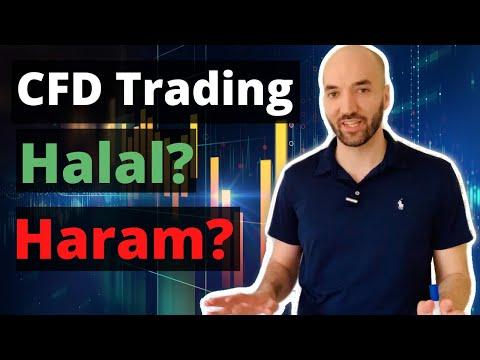 Opcionų prekyba halal