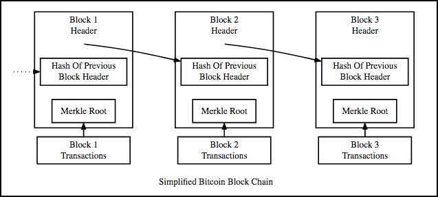bitcoin hash type geriausias akcijų pasirinkimo vertinimų skaitytuvas