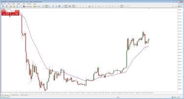 akcijų tendencijos prekybos strategijos