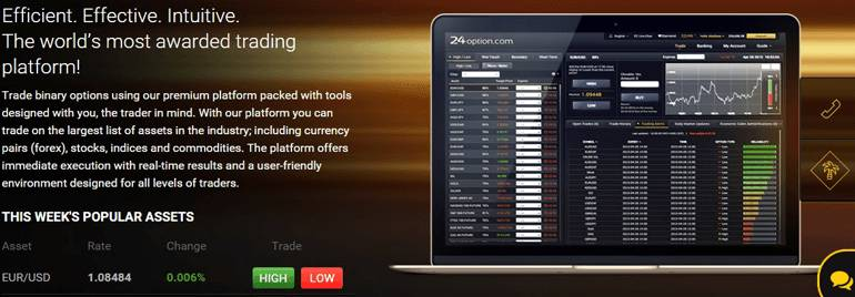 24option trading central