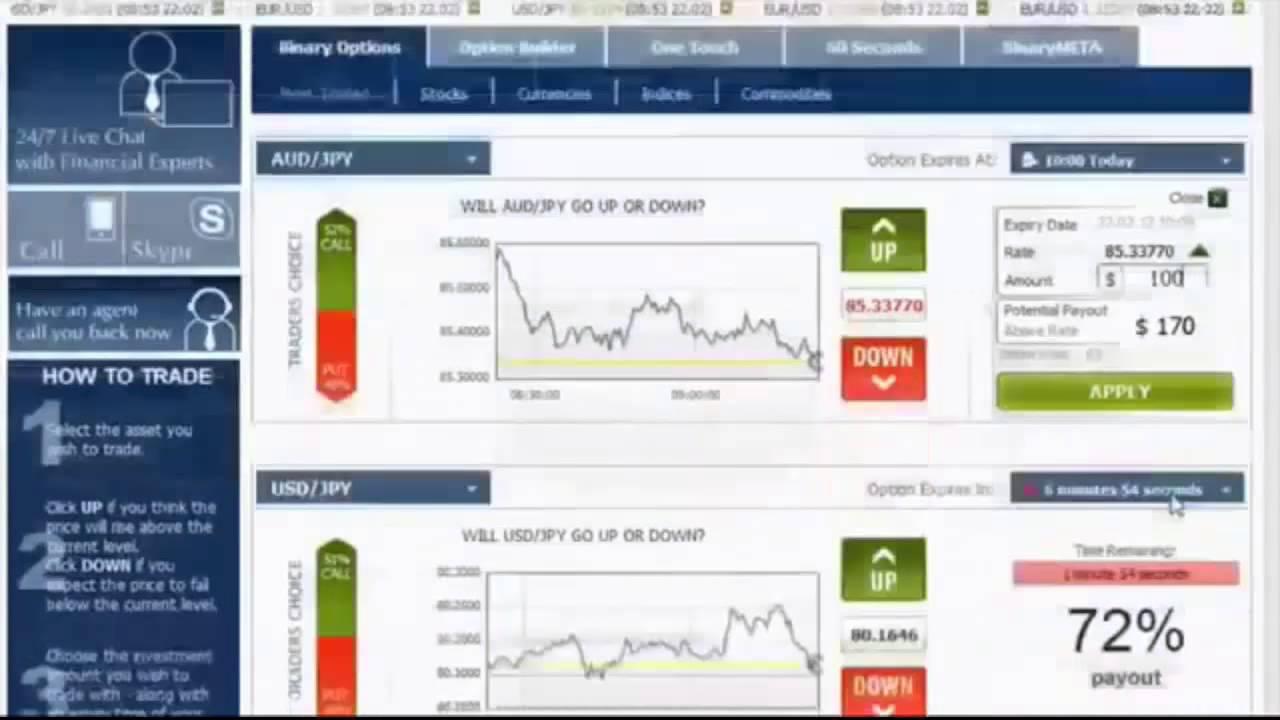 cours de trading option binaire