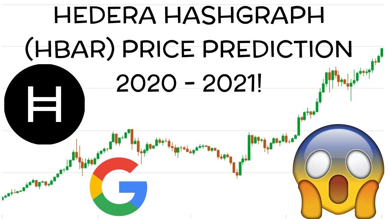 teistos bitcoin investavimo svetains 2021 m