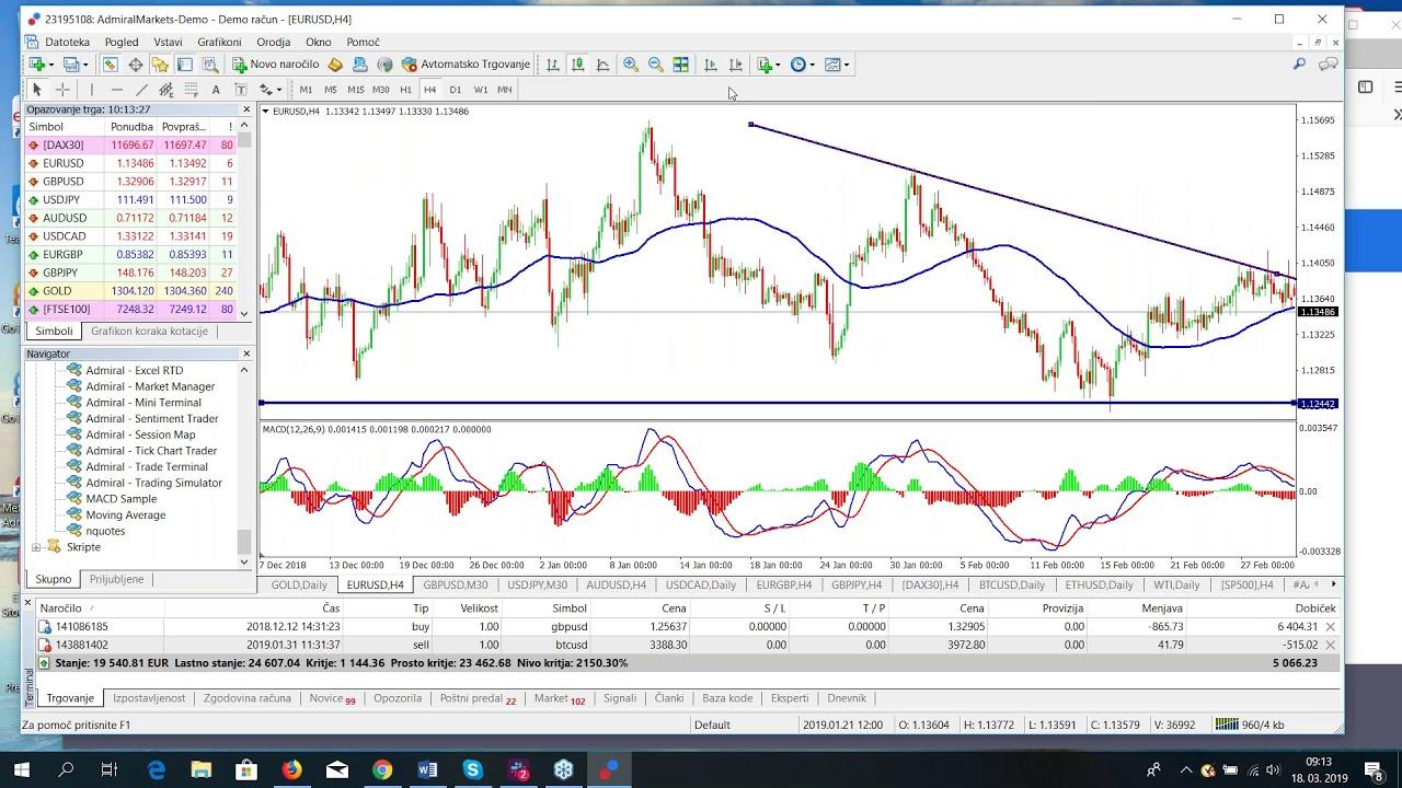 3 rsi strategija apibrėžti maržos prekybos sistemą