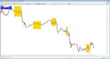 Akcijų Prekybos Robotas Forex prekybos signalai - Kaip