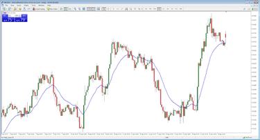 gazprom rinkodaros ir prekybos strategija