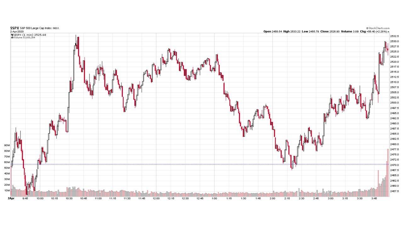 Pinigų srautų indekso forex strategija