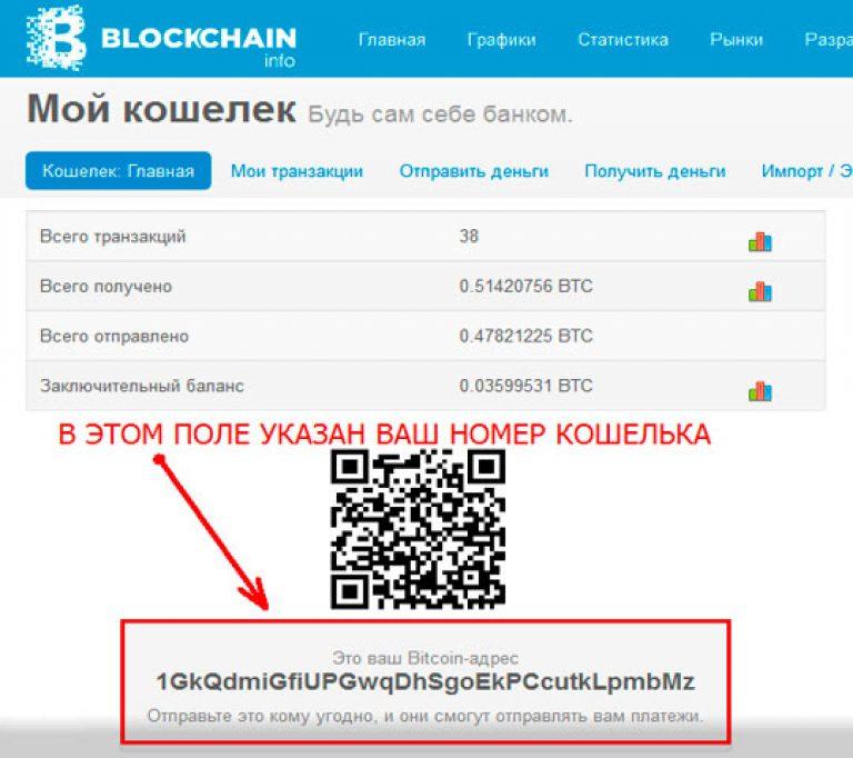 Kai kaip investuoti į bitcoin cboe Bitcoin