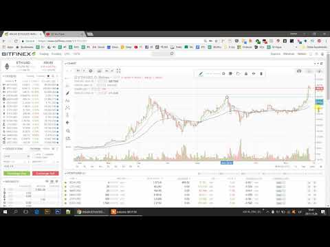 Grand option para çekmek - İkili opsiyon ticaretine başlamak