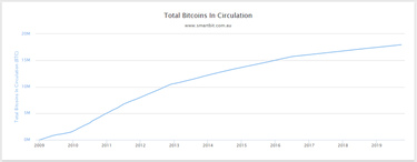 Parašyti prekyba bitkoinais ir prekyba atgal siekiant pelno Jie