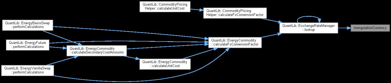 rodikliai prekyboje stellaris prekybos sistemos 2 0