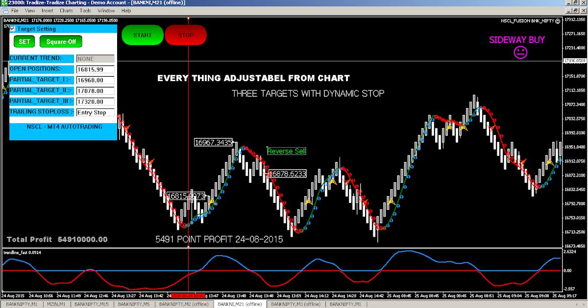 renko chase trading system v2 1 nemokama parsisiųsti