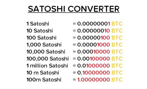 satoshi to btc madinga pardavimo išpardavimas