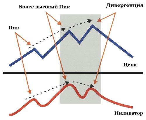 opcionų prekybos pavyzdys akcijos prekybai opcionais