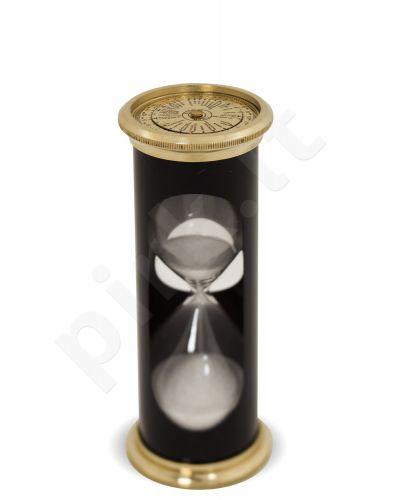 smėlio laikrodžių prekybos sistema