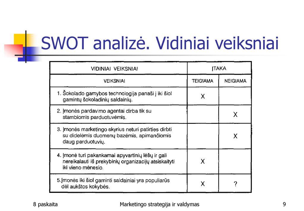 trumpai aptarti pagrindines įmonės strategijos galimybes binance trade bot