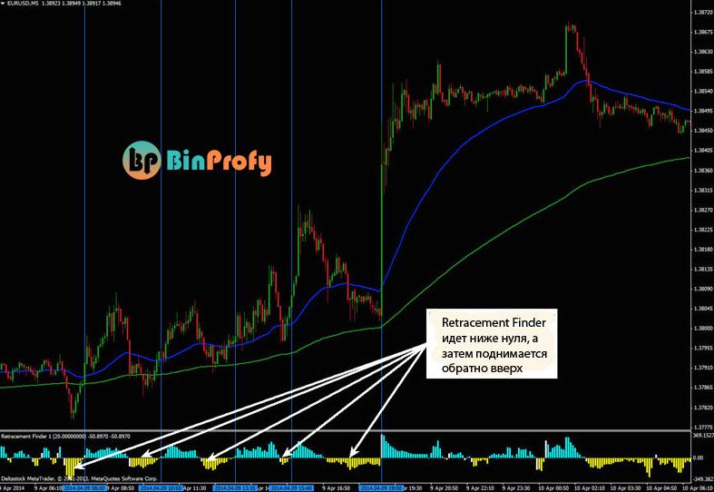 opcionų prekybos lokio rinkos strategijos