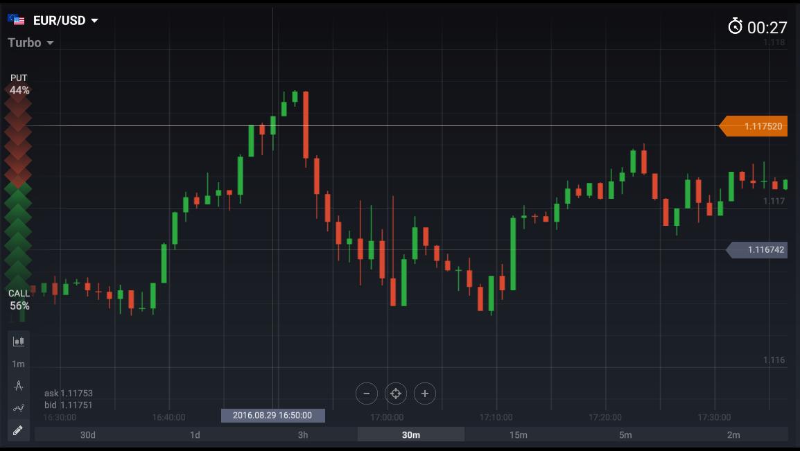 Paaiškinta Bitcoin Sverto Prekyba