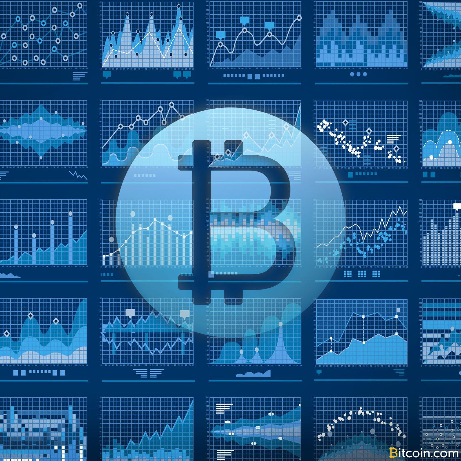 bitcoin pelnas erfahrung)