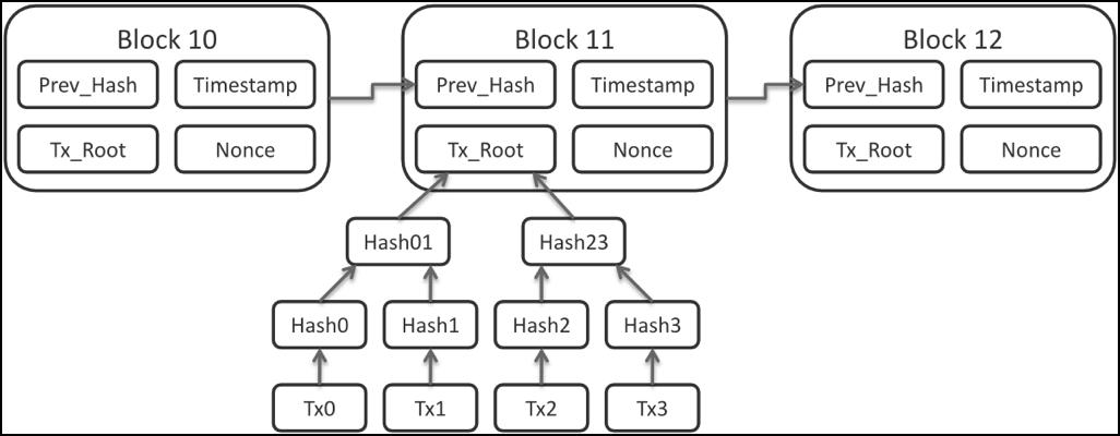 bitcoin platformos šaltinio kodas