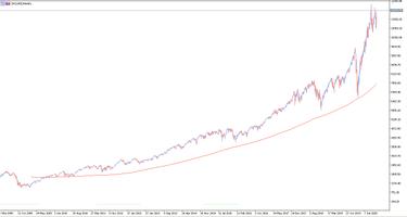 geros akcijų investavimo galimybės
