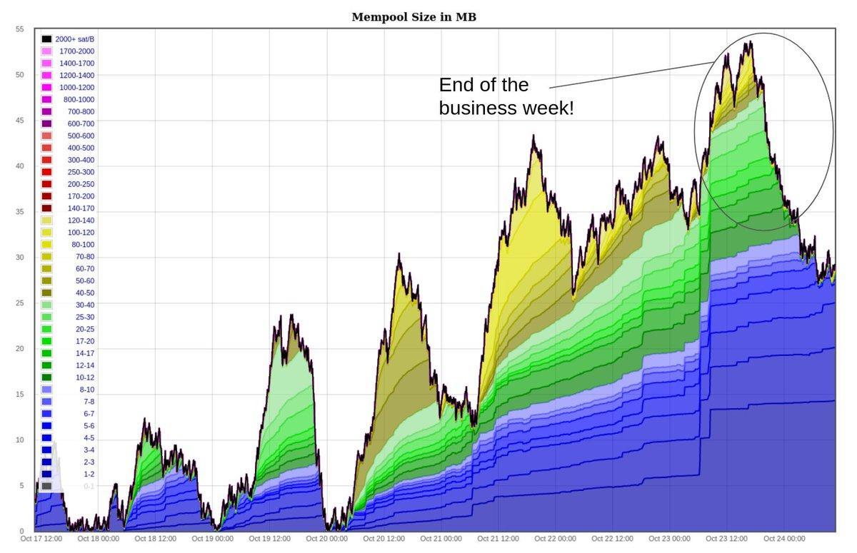 100000 btc iki jav dolerių btc rinkose minimali pasitraukimas