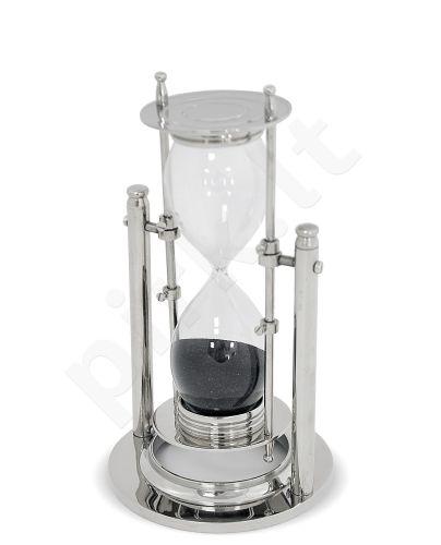 smėlio laikrodžių prekybos sistema geriausi 60 sekundžių dvejetainių opcionų brokeriai