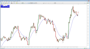 veiksmingos akcijų dienos prekybos strategijos